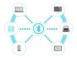 Bluetoothverbindung